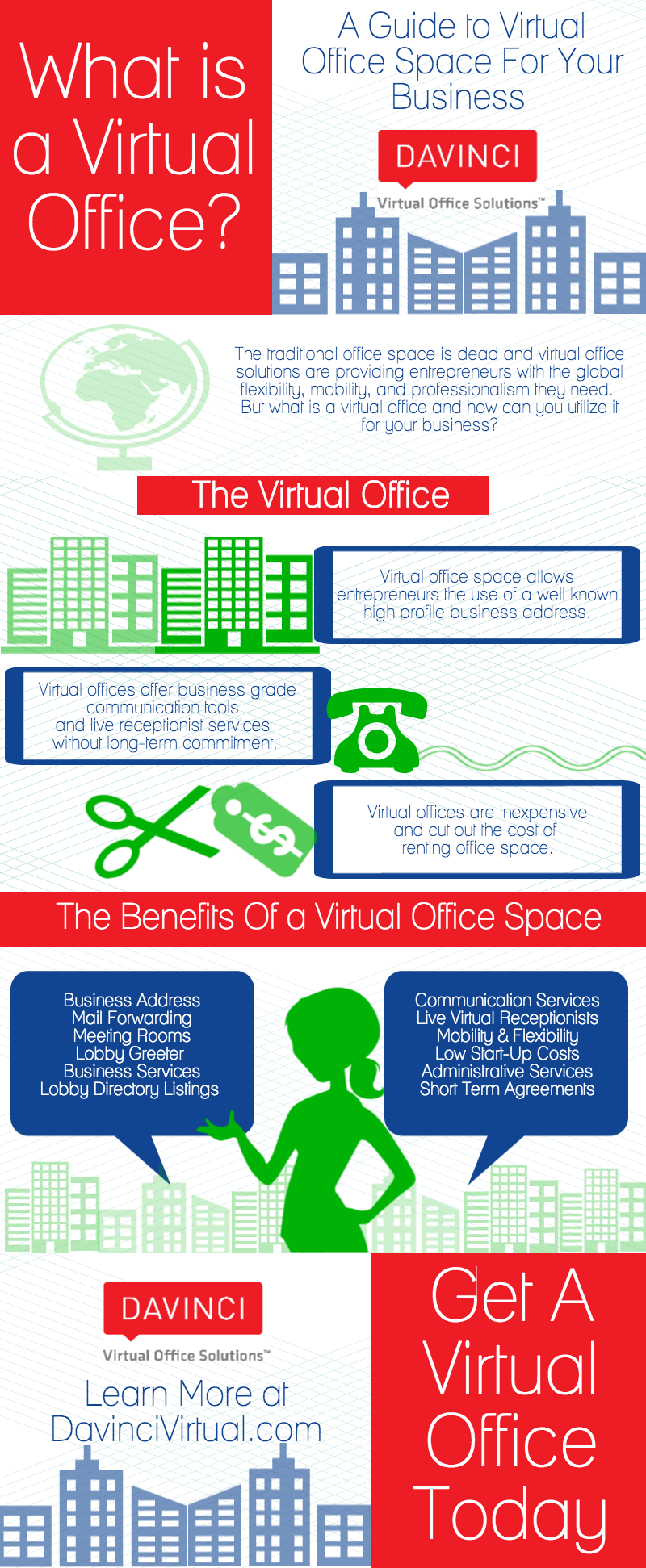 What is a Virtual Office