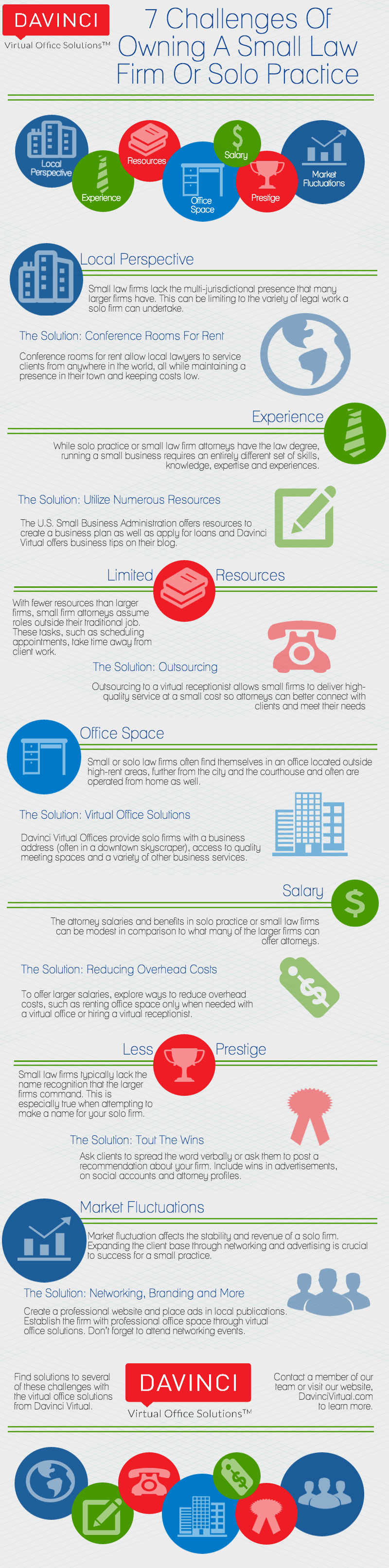 The 7 Challenges Of Owning A Small Law Firm Or Solo Practice [Infographic] |Davinci Virtual