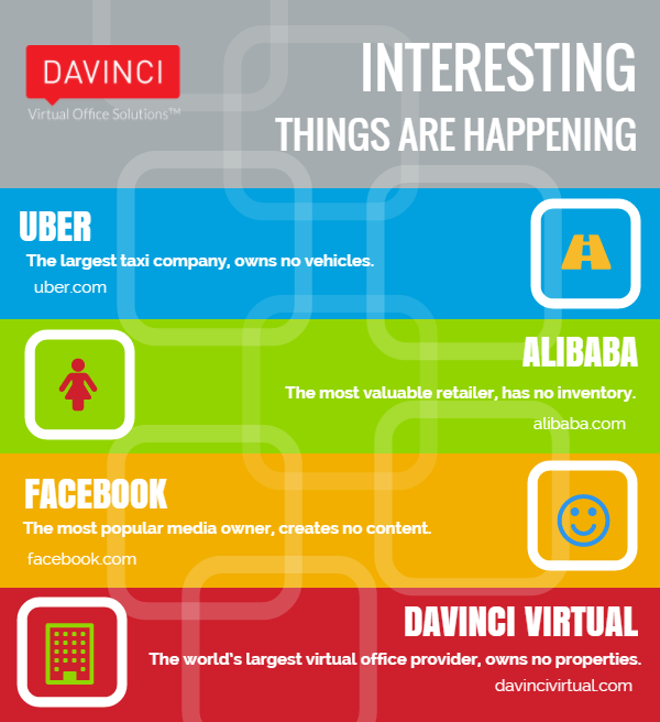Interesting Things Are Happening Infographic