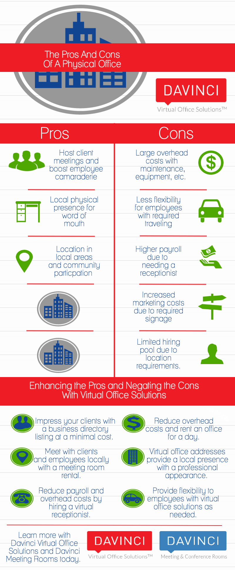 The Pros And Cons Of A Physical Office