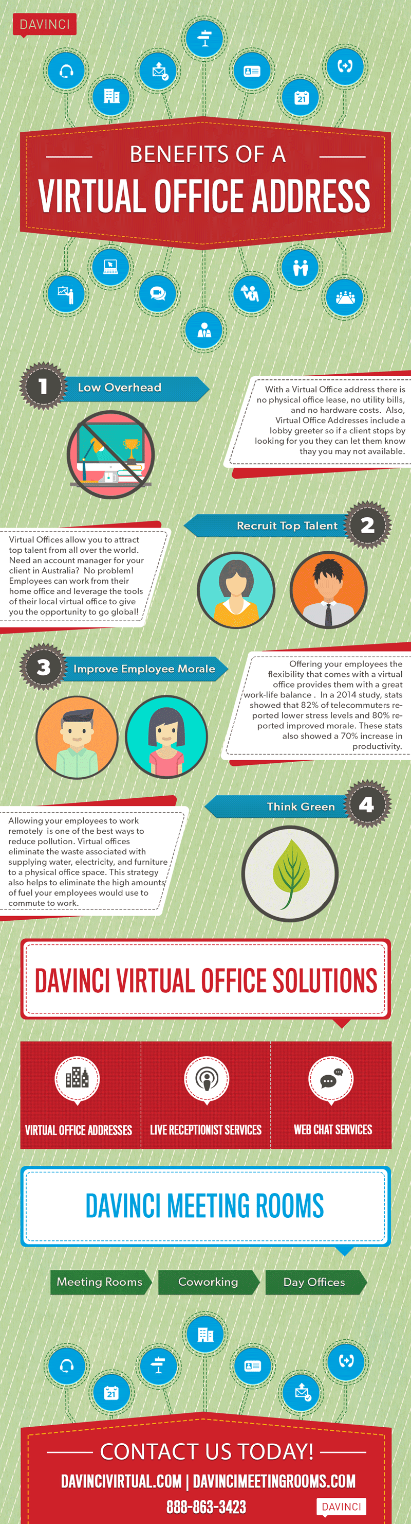 Benefits of a Virtual Office Address Infographic